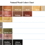 Natural Wood Colors Chart